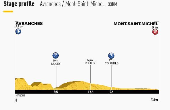 Tour-de-France-2013-11a-tappa